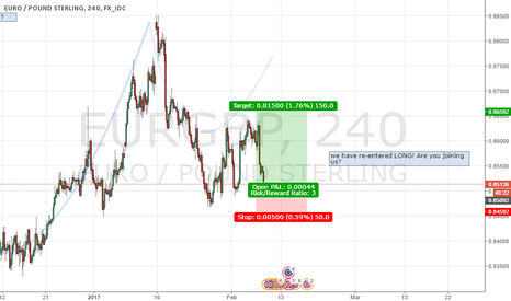 EURGBP: Its time to long again. Good R:R