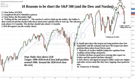 SPX500: 10 Reasons to be short the S&P 500 (and the Dow and Nasdaq)