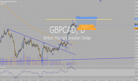 GBPCAD: GBPCAD looking for 5th wave