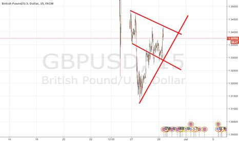GBPUSD: GPD/USD - Short term short