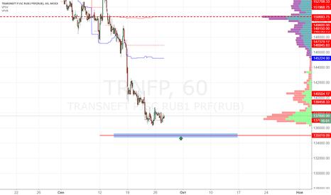 TRNFP: Транснефть покупка 135 000