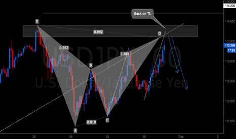 USDJPY: USDJPY bearish BAT combined with AB=CD