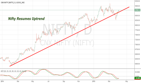 NIFTY: Nifty Resumes Uptrend
