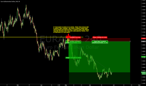 EURAUD: Good trade so far...