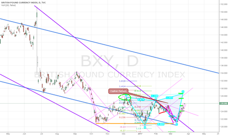 BXY: I see a Cypher pattern