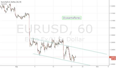 EURUSD: EUR/USD Technical Analysis: