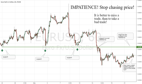 "EURUSD: Why 90% of Retail Traders Fail - ""Fear of Missing Out!"""