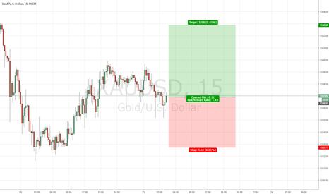 XAUUSD: Gold Buy ,600 Pips target