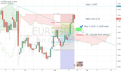 EURUSD: Buy EURUSD to test Pre-Brexit High