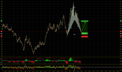 NATGASUSD: Looking good for a long position