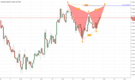 AUDUSD: AUDUSD. Bear Gartley