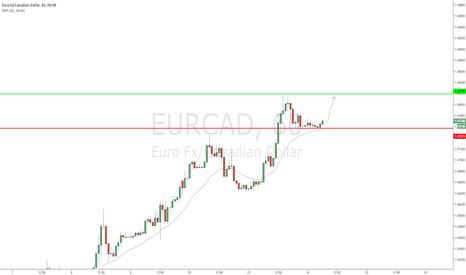 EURCAD: EUR/CAD - Short term long play