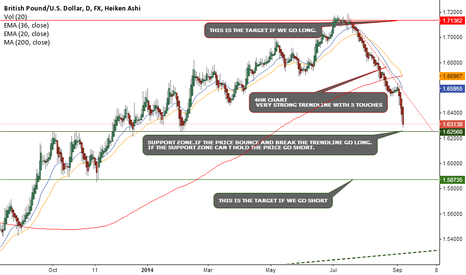 GBPUSD: WHAT WILL HAPPEN ?