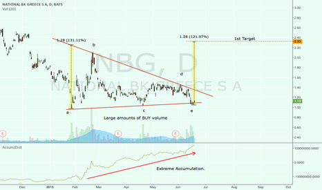 NBG: Greece - Should I stay or should I go now?