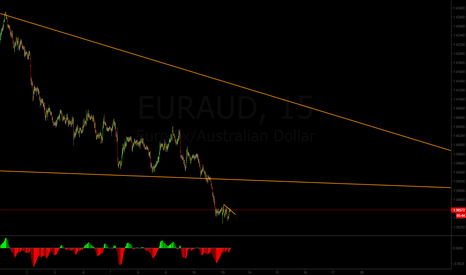 EURAUD: Long opportunity for EUR/AUD