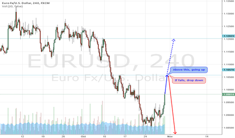 EURUSD: EURUSD, UP and DOWN?