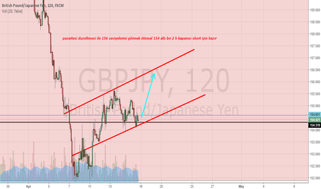 GBPJPY: trend long