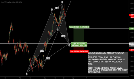 EURCAD: EURCAD - LONG LEVEL