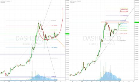 DASHUSDT: $200 dash seriously?