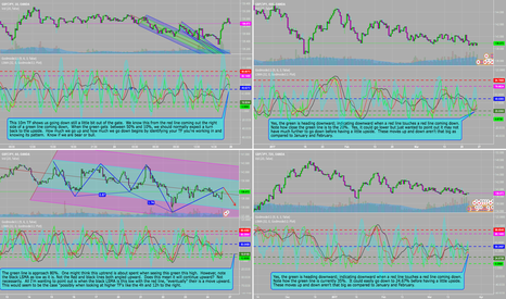 GBPJPY: GBPJPY - Easier to read the copy and paste...