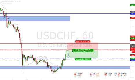 USDCHF: USDCHF Продажа 0.9717