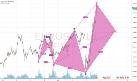 EURUSD: EUR/USD HOT LONG SIGNAL