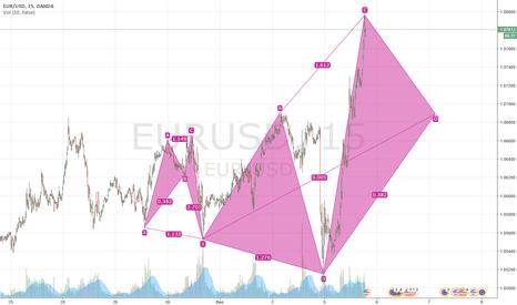 EURUSD: EUR/USD HOT LONG SIGNAL