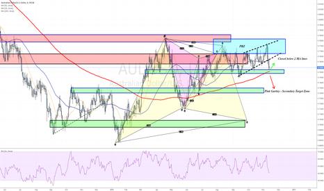 AUDUSD: 0.75 key price zone to monitor this week