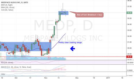 MEDP: Consolidating