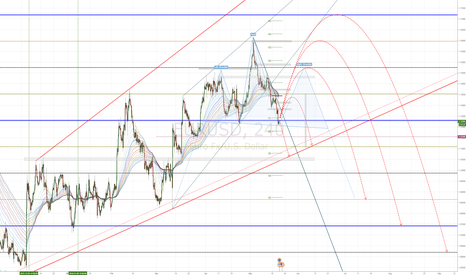 EURUSD: EURUSD - The giant spider coming.