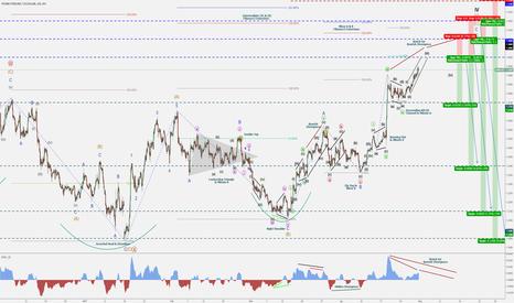 GBPUSD: Pound-Dollar-GBP/USD - Major Bearish Swing - Cycle Wave 5