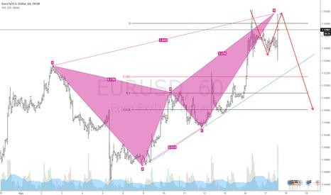 EURUSD: cortos en busca del 61.8