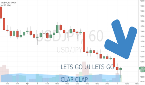USDJPY: UJ CLAP CLAP CLAP