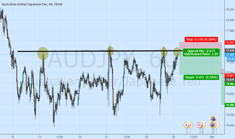 AUDJPY: I THINK THIS ONE IS JUST ABOUT RIPE, GET IN ON CONFIRMATION