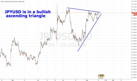 JPYUSD: JPYUSD is in a bullish ascending triangle