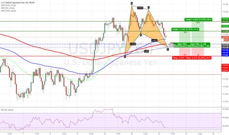 USDJPY: USDJPY - Bullish Bat on H1 Chart