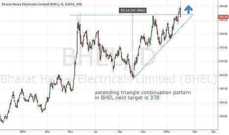 BHEL: BHEL ascending triangle pattern