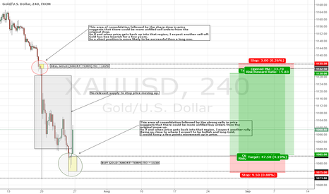 XAUUSD: POTENTIAL GOLD POSITIONS. LONG (~1080) AND SHORT (~1130)