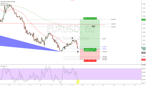 EURUSD: EURUSD - Correction is in progress, trade wave C