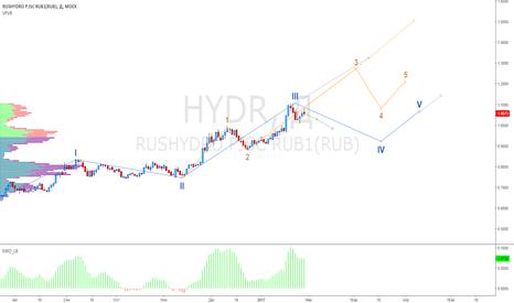 HYDR: Русгидро - на перепутье