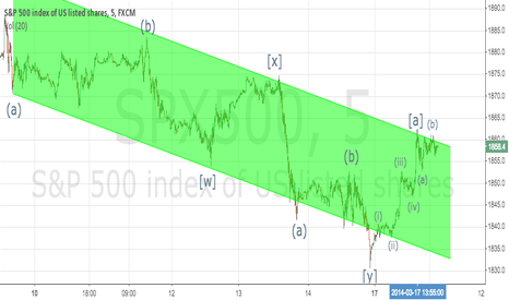 SPX500: S&P 5M close elliott chart