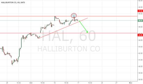 HAL: HAL