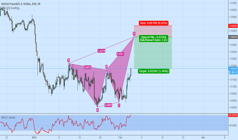 GBPUSD: GBP/USD Bearish Deep Crab @ 4H