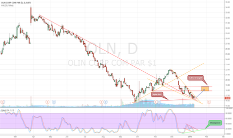 OLN: OLN posible 1.5 or 2 gain
