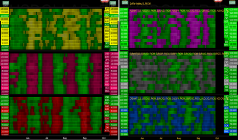 USDOLLAR: The Daily HeatMaps US JP GB EU AU CA