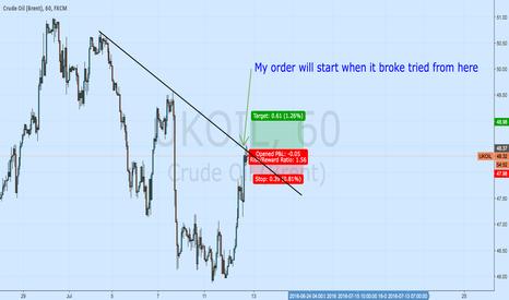UKOIL: buy oil