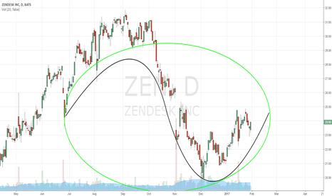 ZEN: Your Moment of Zen