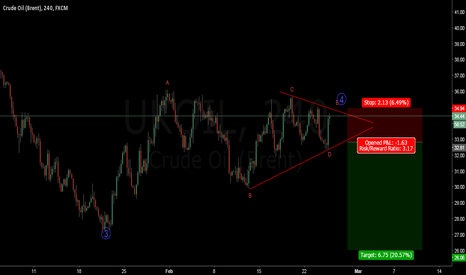 UKOIL: FXJOE UKOIL  possible wave 4 triangle is forming