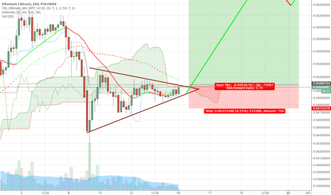 ETHBTC: Ethereal Ethereum continuing it's journey to the Moon?