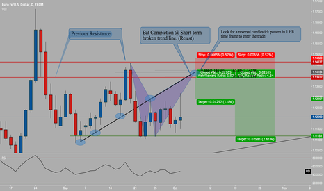 EURUSD: MOVING TOWARDS SELL ZONE